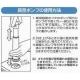 Bento Vacuum Pump